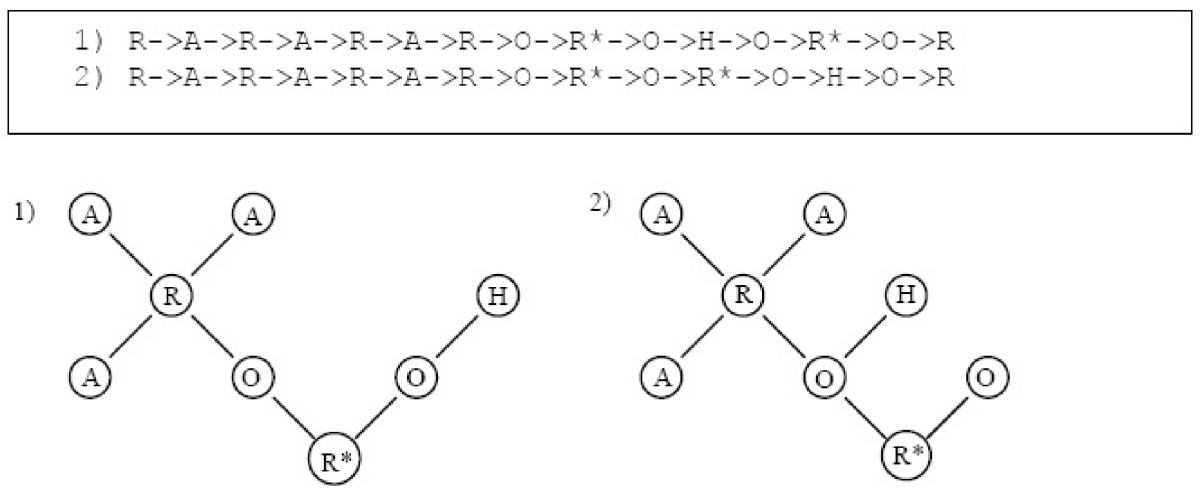 https://static-content.springer.com/image/art%3A10.1186%2F1758-2946-1-4/MediaObjects/13321_2009_Article_4_Fig20_HTML.jpg