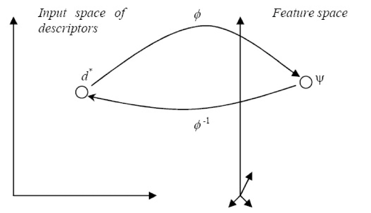 https://static-content.springer.com/image/art%3A10.1186%2F1758-2946-1-4/MediaObjects/13321_2009_Article_4_Fig7_HTML.jpg