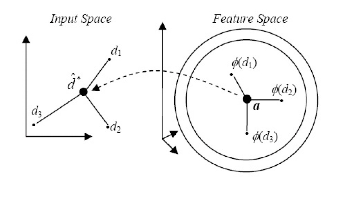 https://static-content.springer.com/image/art%3A10.1186%2F1758-2946-1-4/MediaObjects/13321_2009_Article_4_Fig8_HTML.jpg