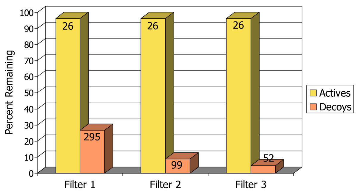 https://static-content.springer.com/image/art%3A10.1186%2F1758-2946-1-6/MediaObjects/13321_2009_Article_6_Fig10_HTML.jpg