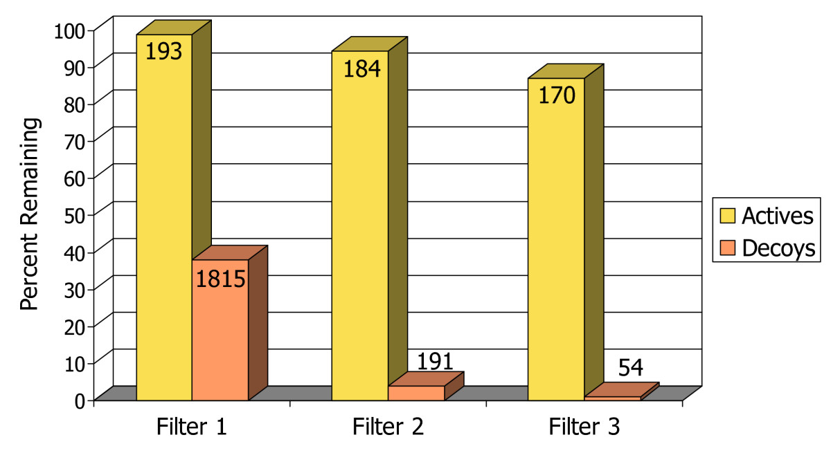https://static-content.springer.com/image/art%3A10.1186%2F1758-2946-1-6/MediaObjects/13321_2009_Article_6_Fig3_HTML.jpg