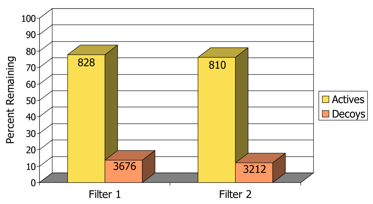 https://static-content.springer.com/image/art%3A10.1186%2F1758-2946-1-6/MediaObjects/13321_2009_Article_6_Fig6_HTML.jpg
