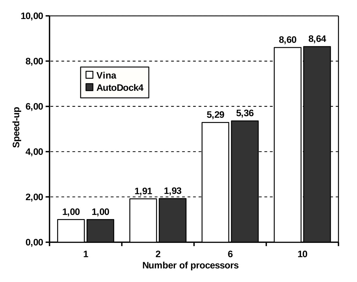 https://static-content.springer.com/image/art%3A10.1186%2F1758-2946-2-10/MediaObjects/13321_2010_Article_114_Fig2_HTML.jpg