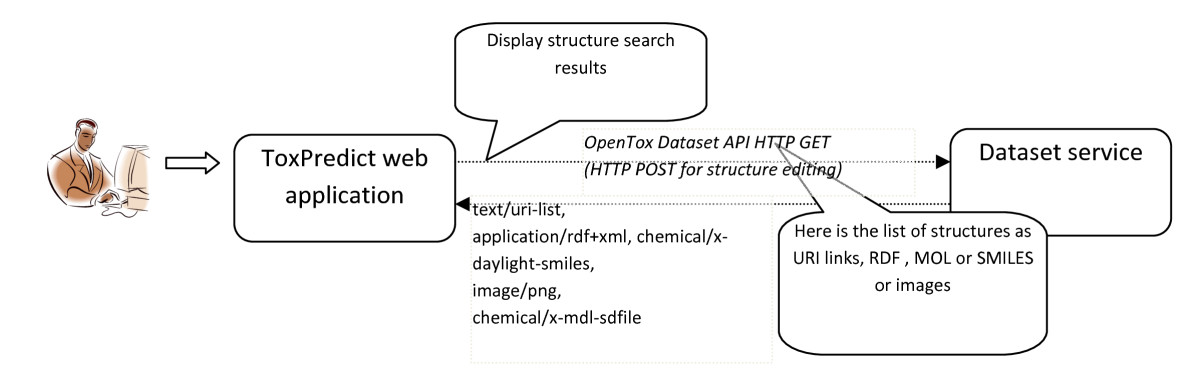https://static-content.springer.com/image/art%3A10.1186%2F1758-2946-2-7/MediaObjects/13321_2010_Article_29_Fig7_HTML.jpg