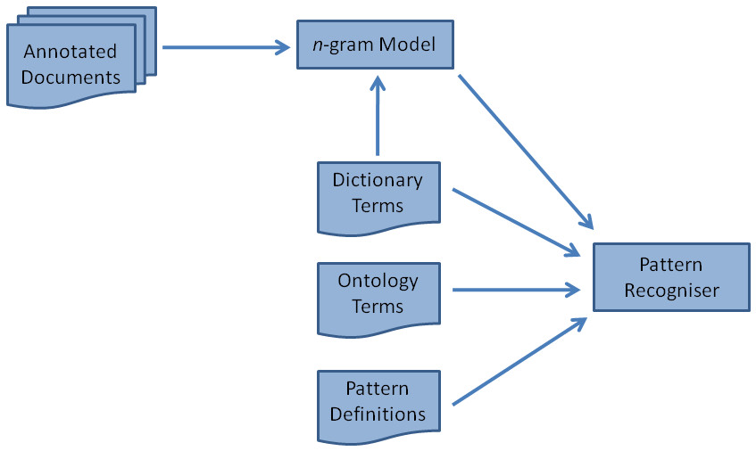 https://static-content.springer.com/image/art%3A10.1186%2F1758-2946-3-41/MediaObjects/13321_2011_Article_222_Fig6_HTML.jpg