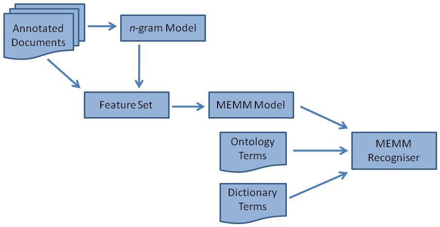 https://static-content.springer.com/image/art%3A10.1186%2F1758-2946-3-41/MediaObjects/13321_2011_Article_222_Fig7_HTML.jpg