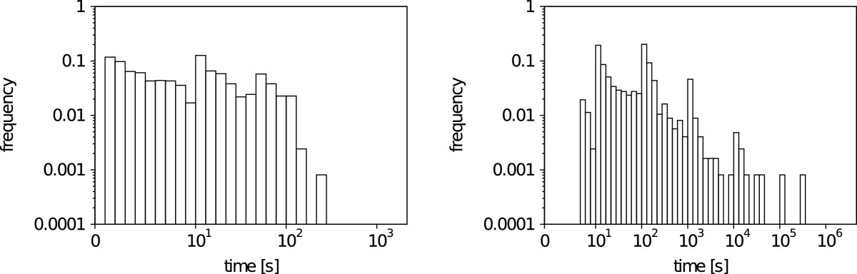 https://static-content.springer.com/image/art%3A10.1186%2F1758-2946-4-13/MediaObjects/13321_2012_Article_369_Fig13_HTML.jpg
