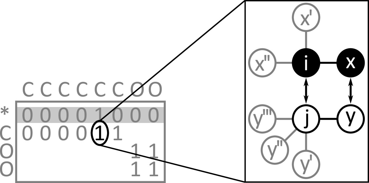 https://static-content.springer.com/image/art%3A10.1186%2F1758-2946-4-13/MediaObjects/13321_2012_Article_369_Fig3_HTML.jpg