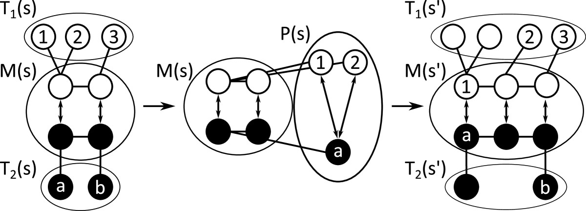 https://static-content.springer.com/image/art%3A10.1186%2F1758-2946-4-13/MediaObjects/13321_2012_Article_369_Fig4_HTML.jpg