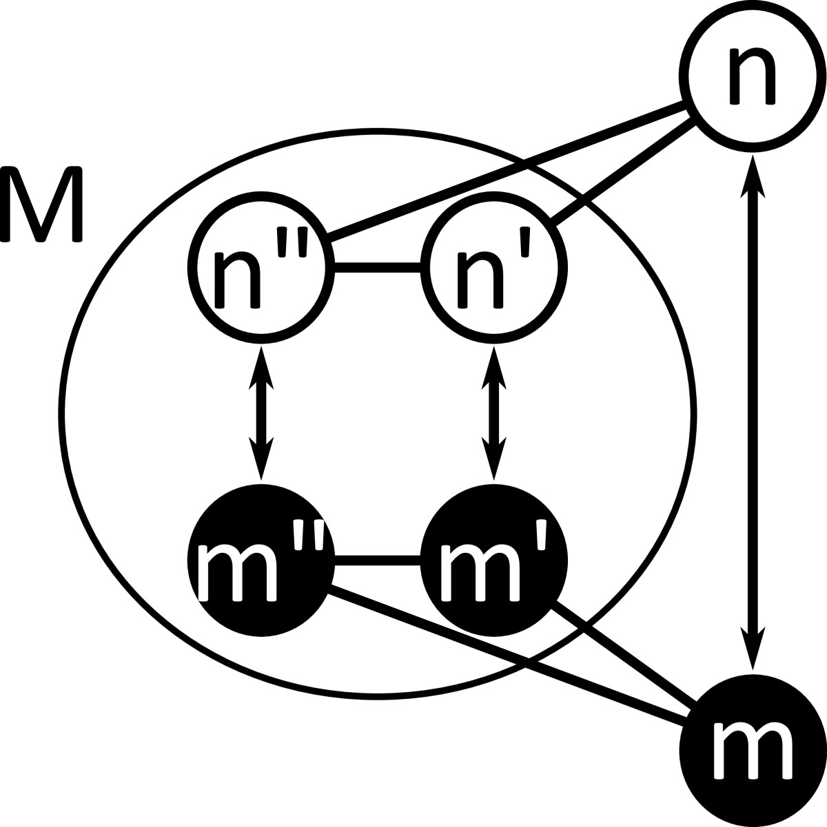 https://static-content.springer.com/image/art%3A10.1186%2F1758-2946-4-13/MediaObjects/13321_2012_Article_369_Fig5_HTML.jpg