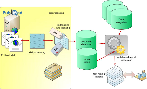 https://static-content.springer.com/image/art%3A10.1186%2F1758-2946-5-11/MediaObjects/13321_2012_Article_450_Fig1_HTML.jpg