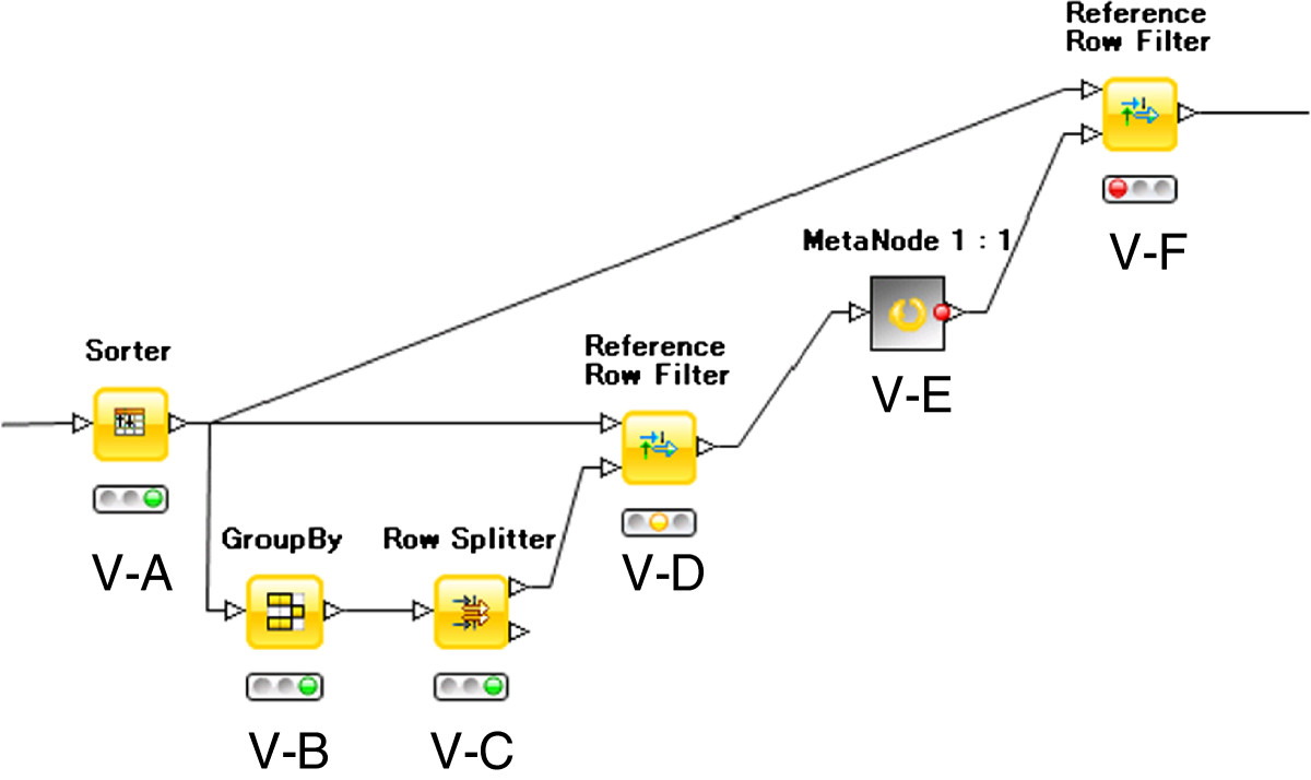 https://static-content.springer.com/image/art%3A10.1186%2F1758-2946-5-15/MediaObjects/13321_2012_Article_453_Fig5_HTML.jpg