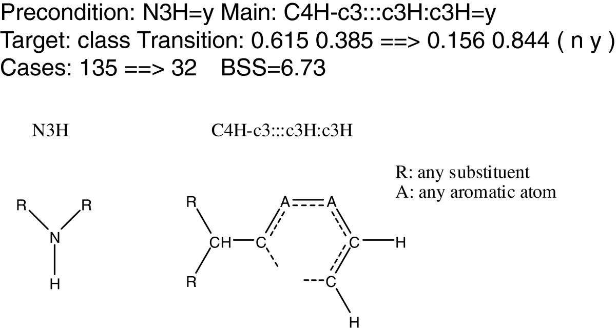 https://static-content.springer.com/image/art%3A10.1186%2F1758-2946-5-15/MediaObjects/13321_2012_Article_453_Fig6_HTML.jpg
