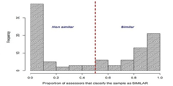 https://static-content.springer.com/image/art%3A10.1186%2F1758-2946-6-5/MediaObjects/13321_2013_Article_494_Fig2_HTML.jpg