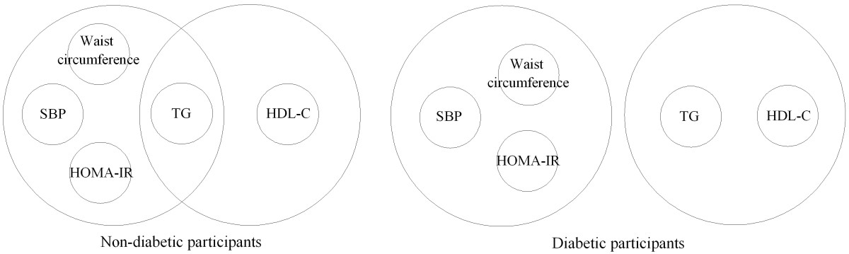 https://static-content.springer.com/image/art%3A10.1186%2F1758-5996-2-36/MediaObjects/13098_2009_Article_65_Fig1_HTML.jpg