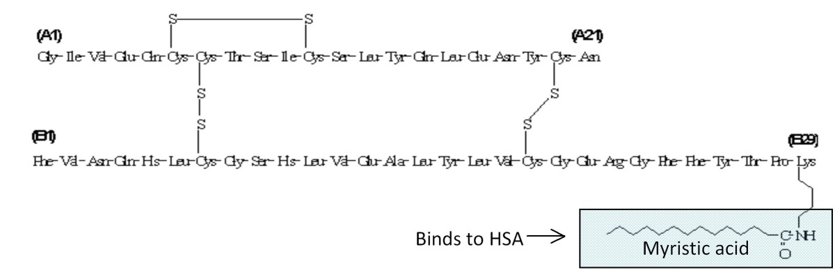 https://static-content.springer.com/image/art%3A10.1186%2F1758-5996-3-11/MediaObjects/13098_2011_Article_113_Fig1_HTML.jpg