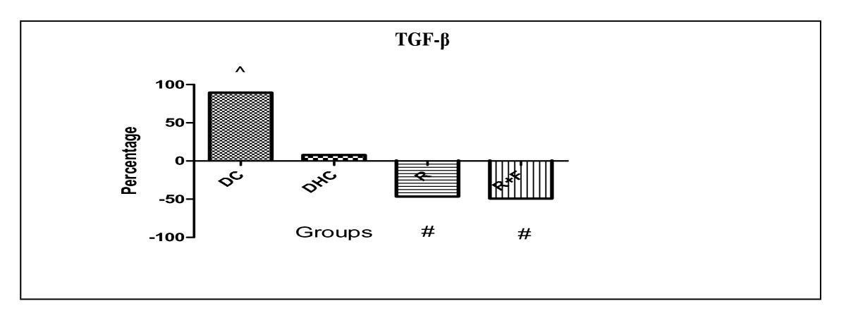 https://static-content.springer.com/image/art%3A10.1186%2F1758-5996-3-4/MediaObjects/13098_2010_Article_106_Fig2_HTML.jpg