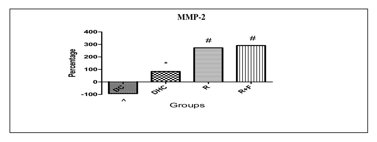 https://static-content.springer.com/image/art%3A10.1186%2F1758-5996-3-4/MediaObjects/13098_2010_Article_106_Fig3_HTML.jpg