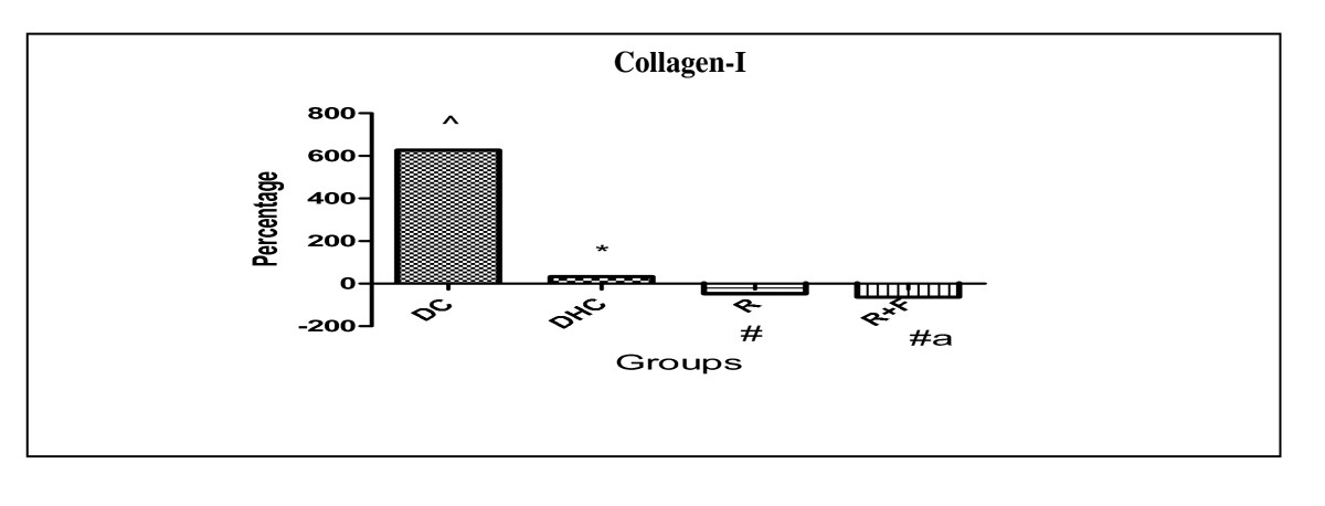 https://static-content.springer.com/image/art%3A10.1186%2F1758-5996-3-4/MediaObjects/13098_2010_Article_106_Fig4_HTML.jpg