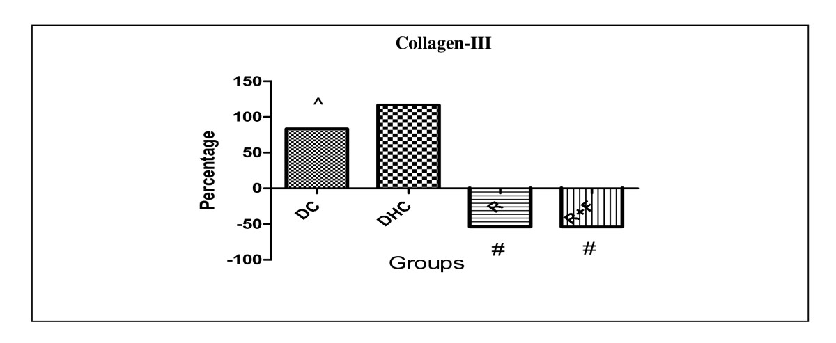 https://static-content.springer.com/image/art%3A10.1186%2F1758-5996-3-4/MediaObjects/13098_2010_Article_106_Fig5_HTML.jpg