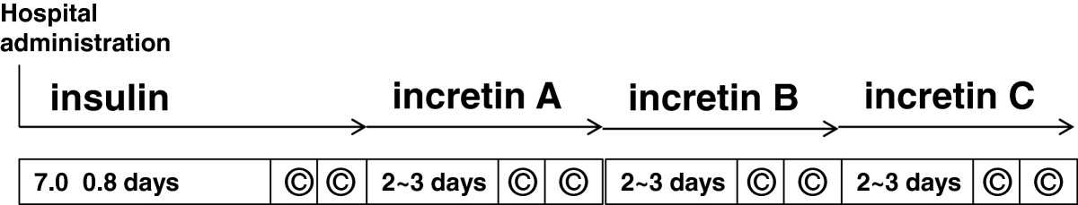 https://static-content.springer.com/image/art%3A10.1186%2F1758-5996-5-10/MediaObjects/13098_2012_Article_200_Fig1_HTML.jpg