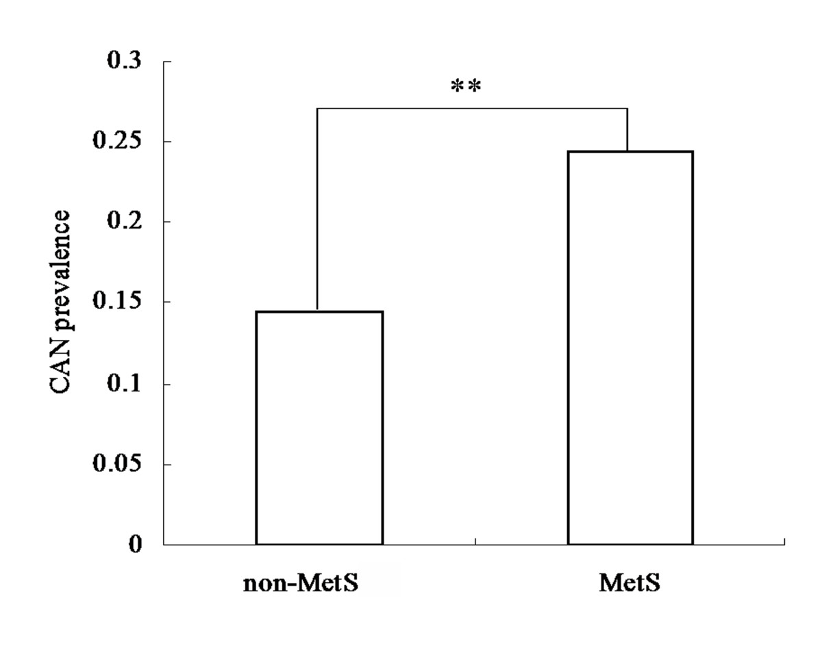 https://static-content.springer.com/image/art%3A10.1186%2F1758-5996-5-73/MediaObjects/13098_2013_Article_265_Fig1_HTML.jpg