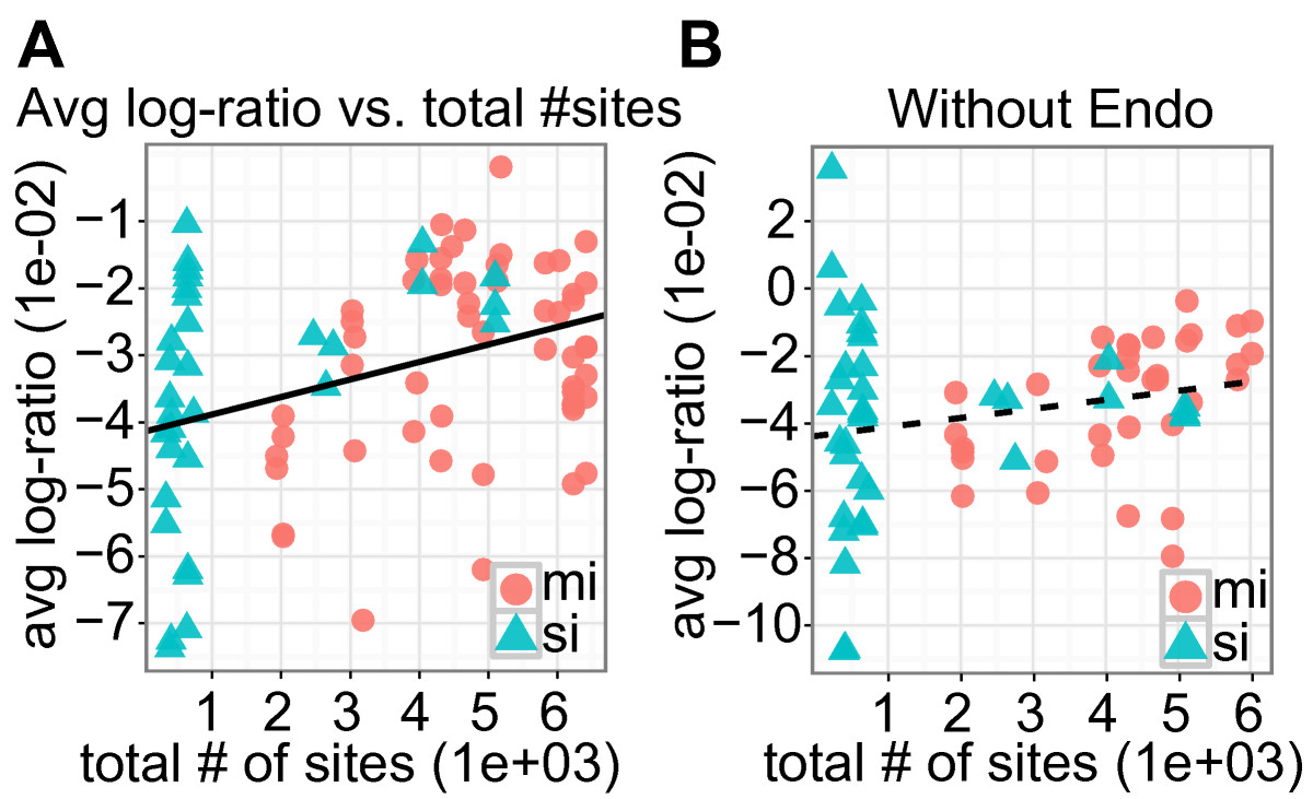 https://static-content.springer.com/image/art%3A10.1186%2F1758-907X-3-3/MediaObjects/13101_2011_Article_28_Fig4_HTML.jpg