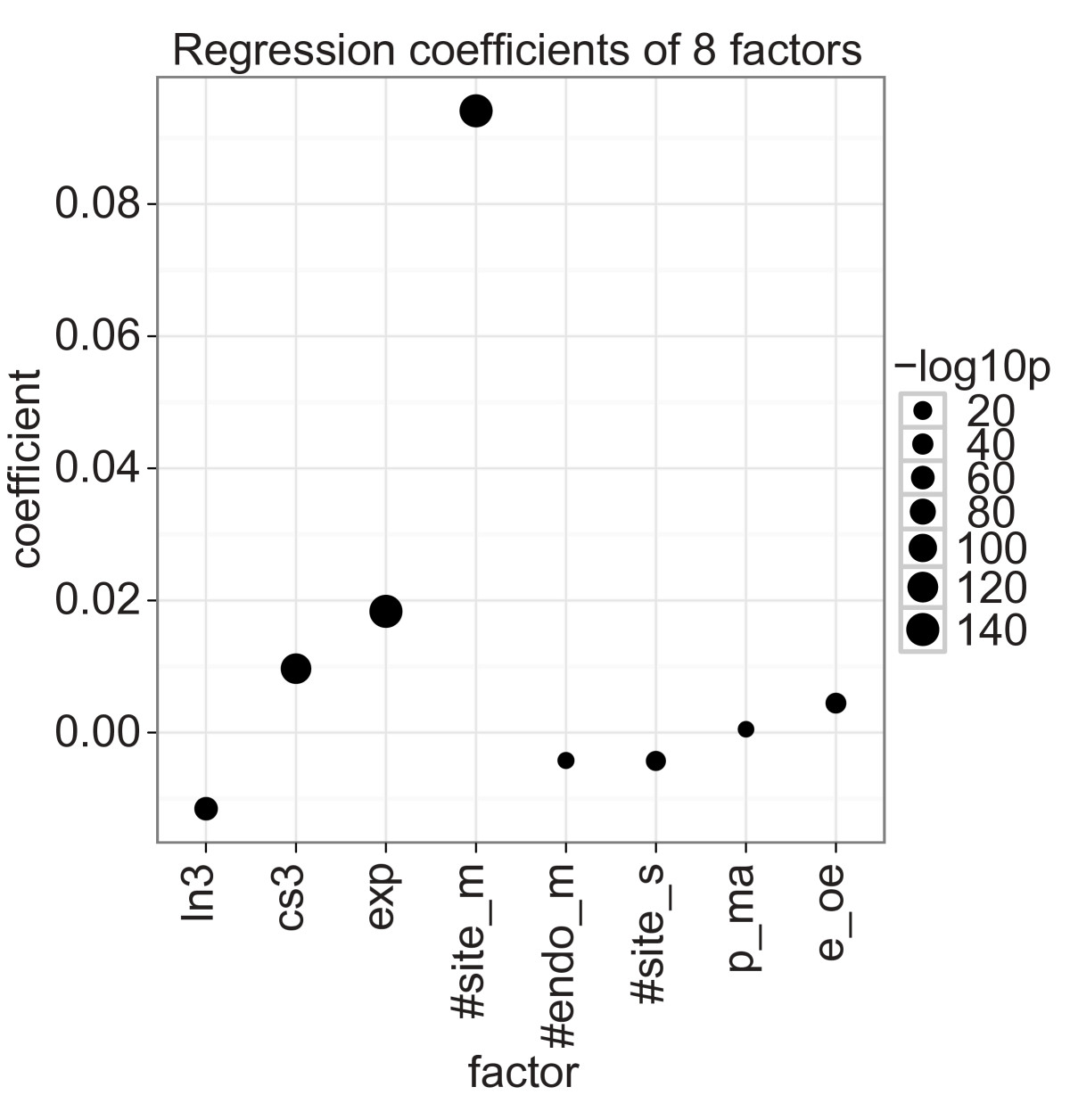 https://static-content.springer.com/image/art%3A10.1186%2F1758-907X-3-3/MediaObjects/13101_2011_Article_28_Fig5_HTML.jpg