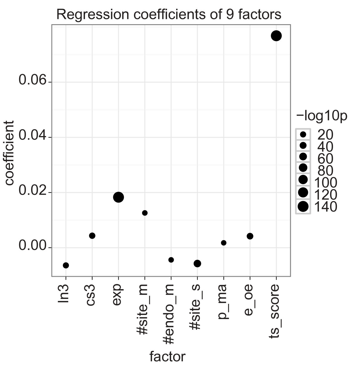 https://static-content.springer.com/image/art%3A10.1186%2F1758-907X-3-3/MediaObjects/13101_2011_Article_28_Fig6_HTML.jpg