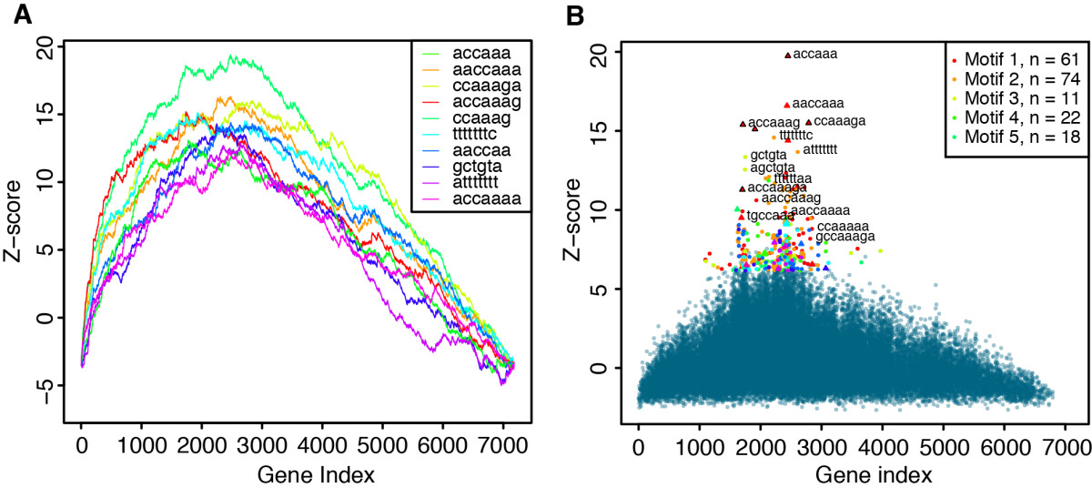 https://static-content.springer.com/image/art%3A10.1186%2F1758-907X-4-2/MediaObjects/13101_2013_Article_37_Fig1_HTML.jpg