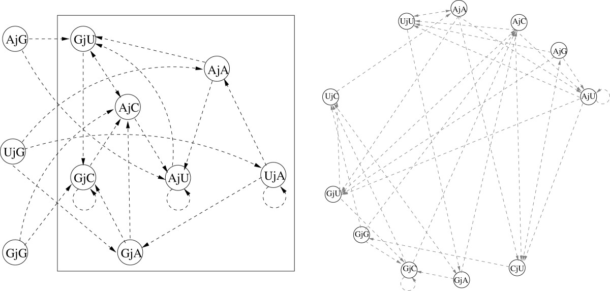 https://static-content.springer.com/image/art%3A10.1186%2F1759-2208-4-3/MediaObjects/13322_2012_Article_25_Fig1_HTML.jpg