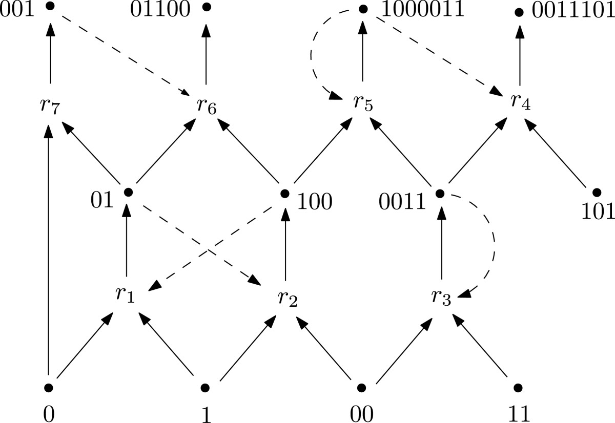 https://static-content.springer.com/image/art%3A10.1186%2F1759-2208-5-2/MediaObjects/13322_2013_Article_28_Fig1_HTML.jpg
