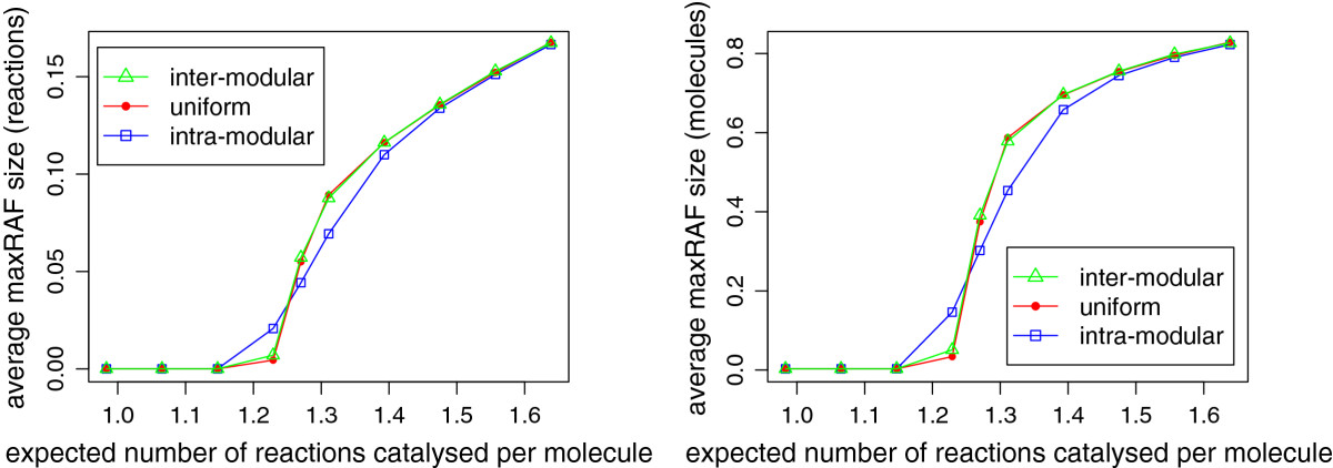 https://static-content.springer.com/image/art%3A10.1186%2F1759-2208-5-2/MediaObjects/13322_2013_Article_28_Fig6_HTML.jpg