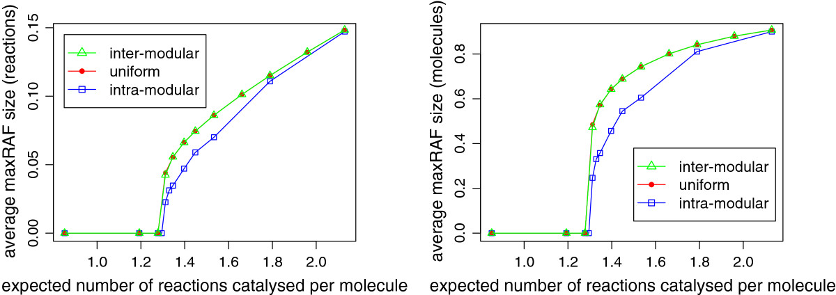 https://static-content.springer.com/image/art%3A10.1186%2F1759-2208-5-2/MediaObjects/13322_2013_Article_28_Fig8_HTML.jpg