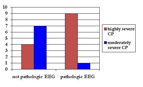 https://static-content.springer.com/image/art%3A10.1186%2F1824-7288-35-14/MediaObjects/13052_2008_Article_18_Fig5_HTML.jpg
