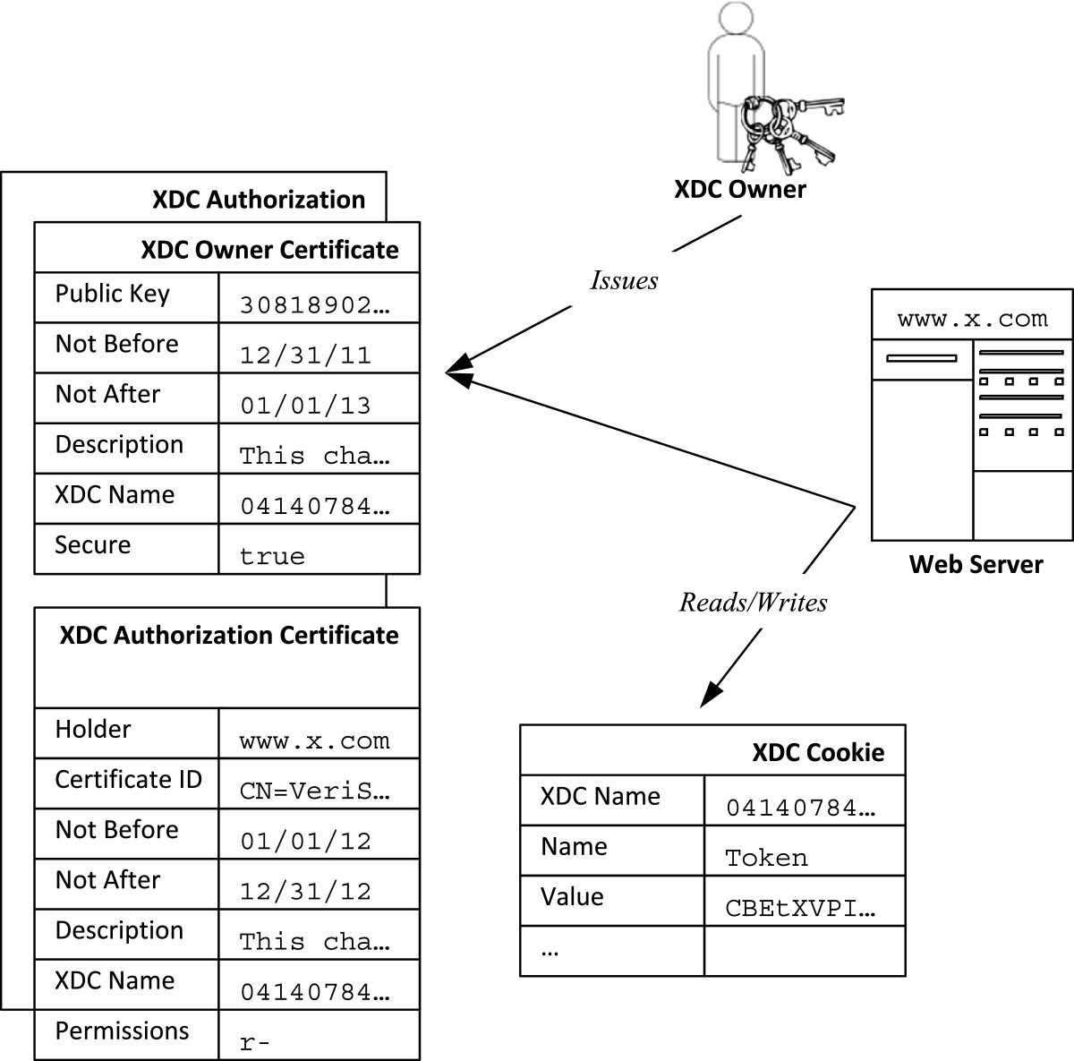 https://static-content.springer.com/image/art%3A10.1186%2F1869-0238-4-13/MediaObjects/13174_2013_Article_11_Fig1_HTML.jpg