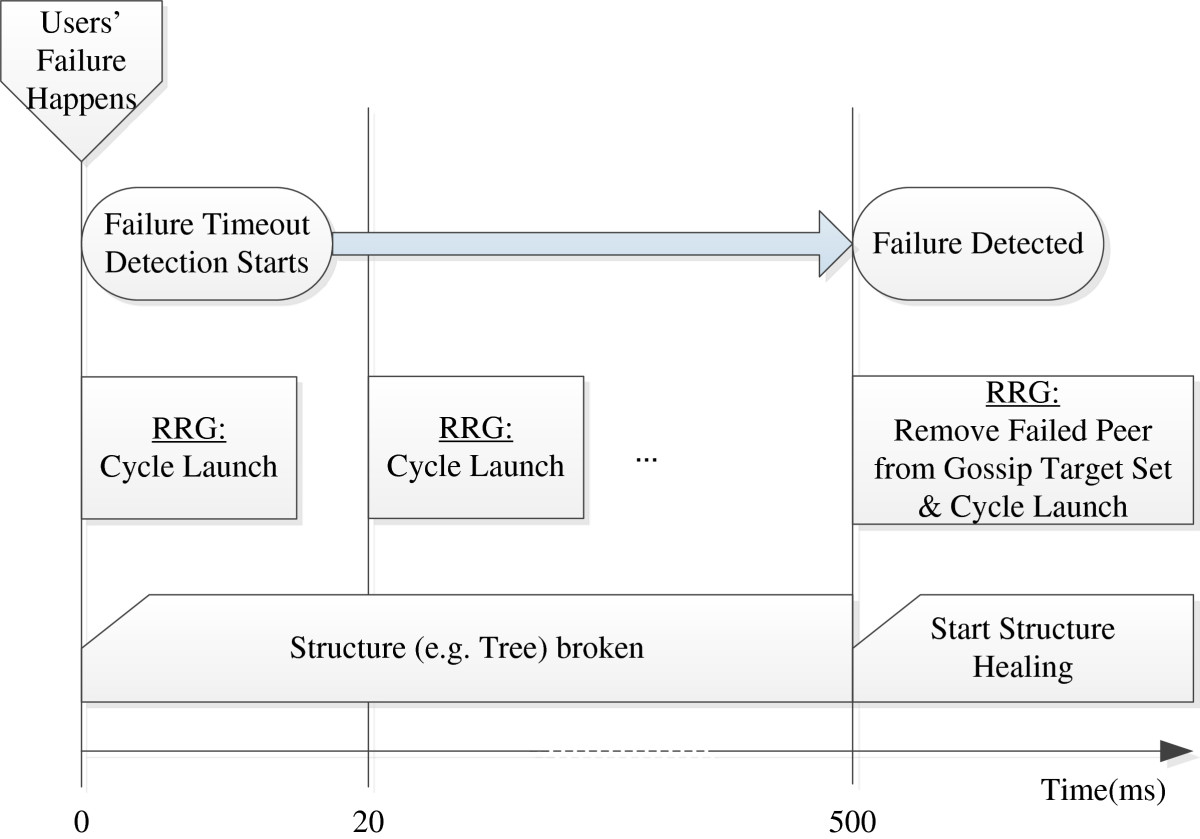 https://static-content.springer.com/image/art%3A10.1186%2F1869-0238-4-14/MediaObjects/13174_2012_Article_12_Fig10_HTML.jpg