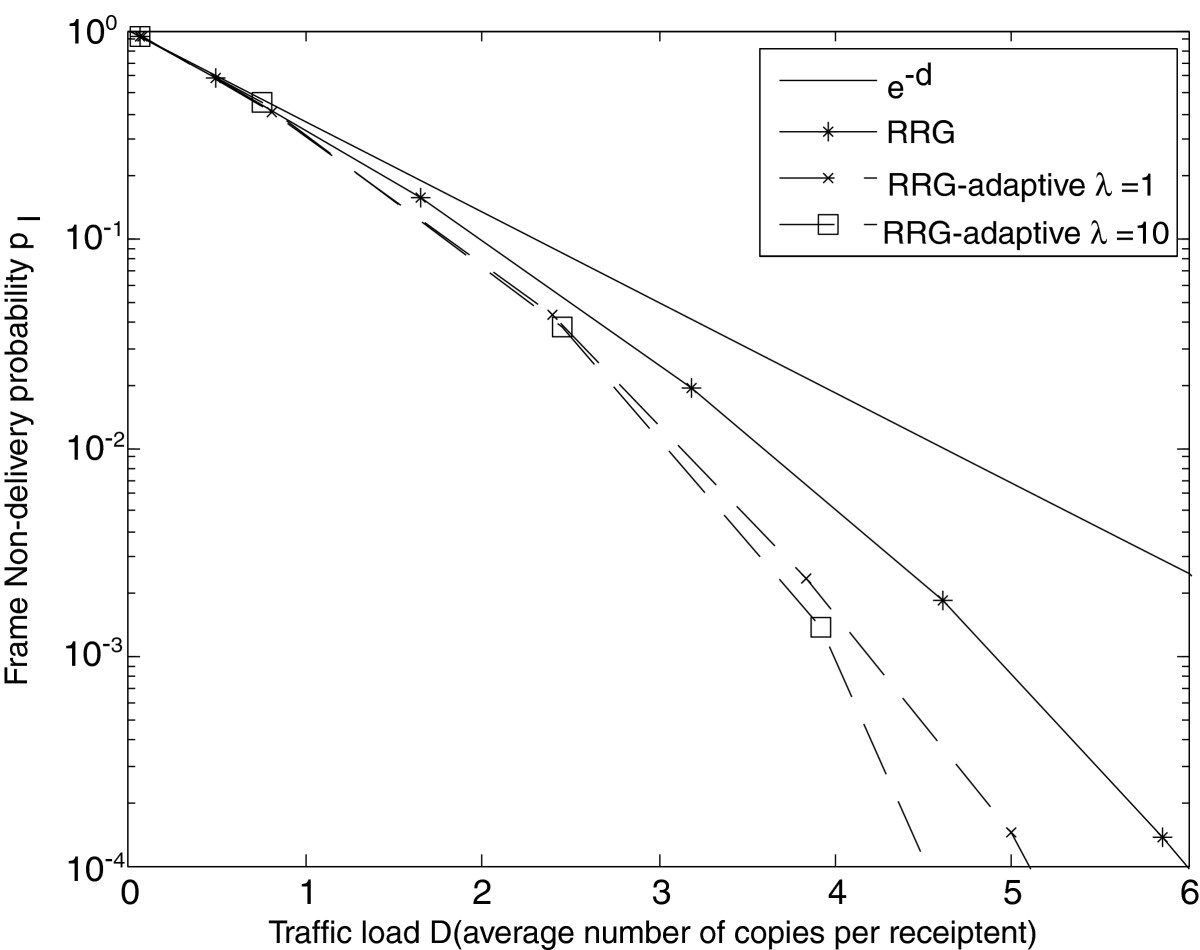 https://static-content.springer.com/image/art%3A10.1186%2F1869-0238-4-14/MediaObjects/13174_2012_Article_12_Fig16_HTML.jpg