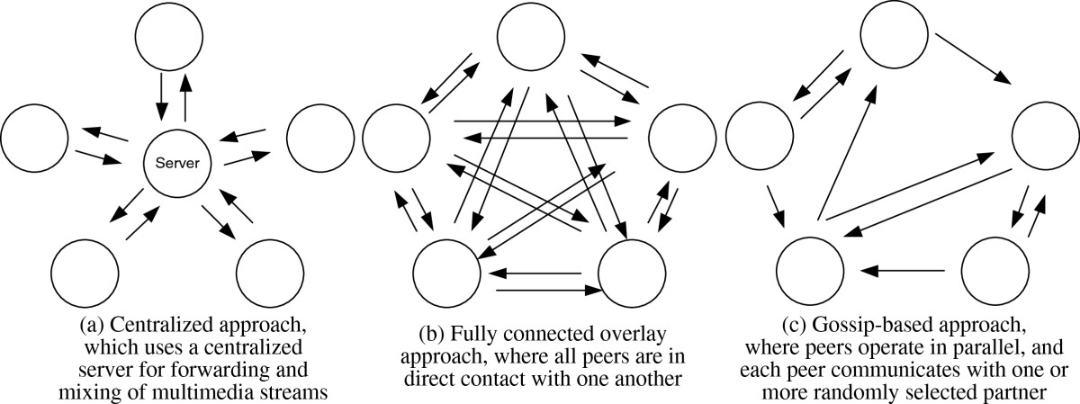 https://static-content.springer.com/image/art%3A10.1186%2F1869-0238-4-14/MediaObjects/13174_2012_Article_12_Fig1_HTML.jpg