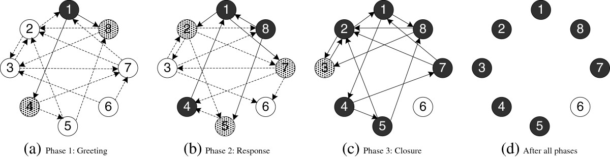 https://static-content.springer.com/image/art%3A10.1186%2F1869-0238-4-14/MediaObjects/13174_2012_Article_12_Fig2_HTML.jpg