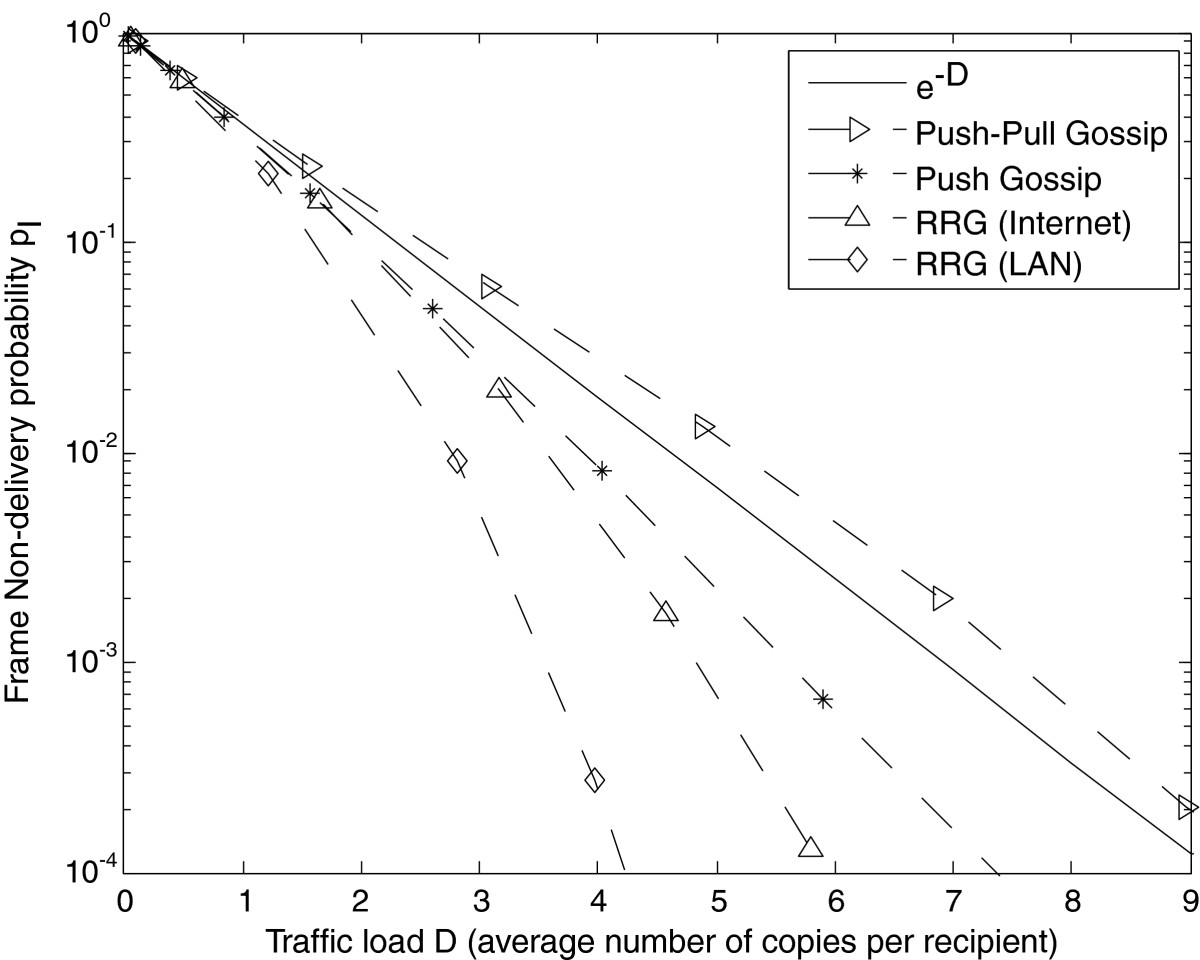 https://static-content.springer.com/image/art%3A10.1186%2F1869-0238-4-14/MediaObjects/13174_2012_Article_12_Fig6_HTML.jpg