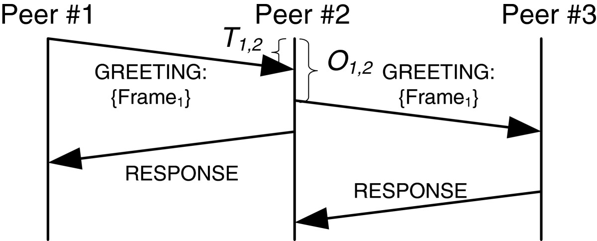https://static-content.springer.com/image/art%3A10.1186%2F1869-0238-4-14/MediaObjects/13174_2012_Article_12_Fig7_HTML.jpg