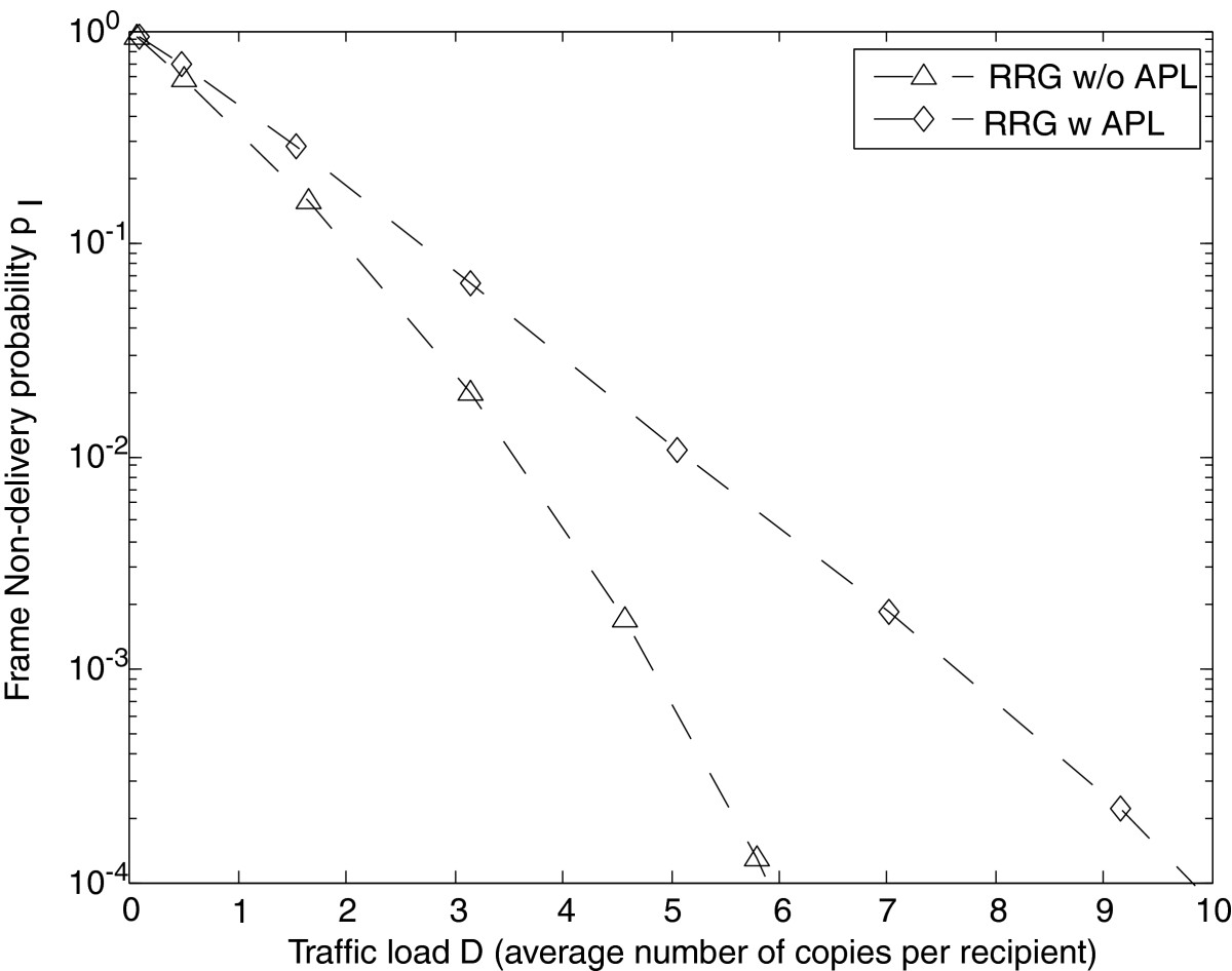 https://static-content.springer.com/image/art%3A10.1186%2F1869-0238-4-14/MediaObjects/13174_2012_Article_12_Fig8_HTML.jpg