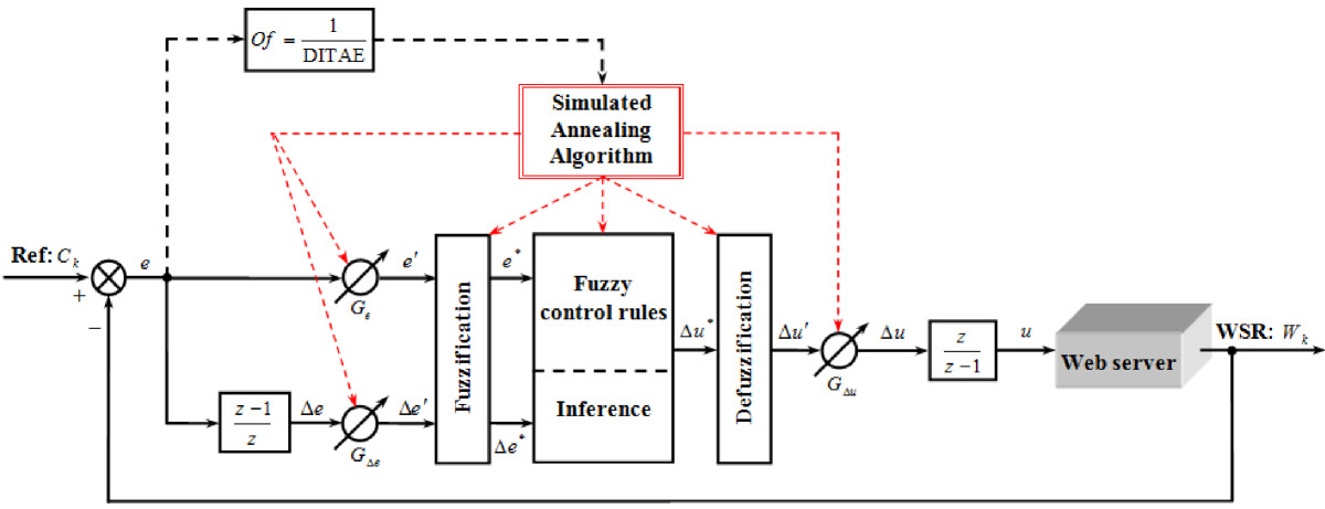 https://static-content.springer.com/image/art%3A10.1186%2F1869-0238-4-15/MediaObjects/13174_2012_Article_13_Fig12_HTML.jpg