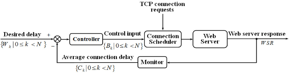 https://static-content.springer.com/image/art%3A10.1186%2F1869-0238-4-15/MediaObjects/13174_2012_Article_13_Fig2_HTML.jpg