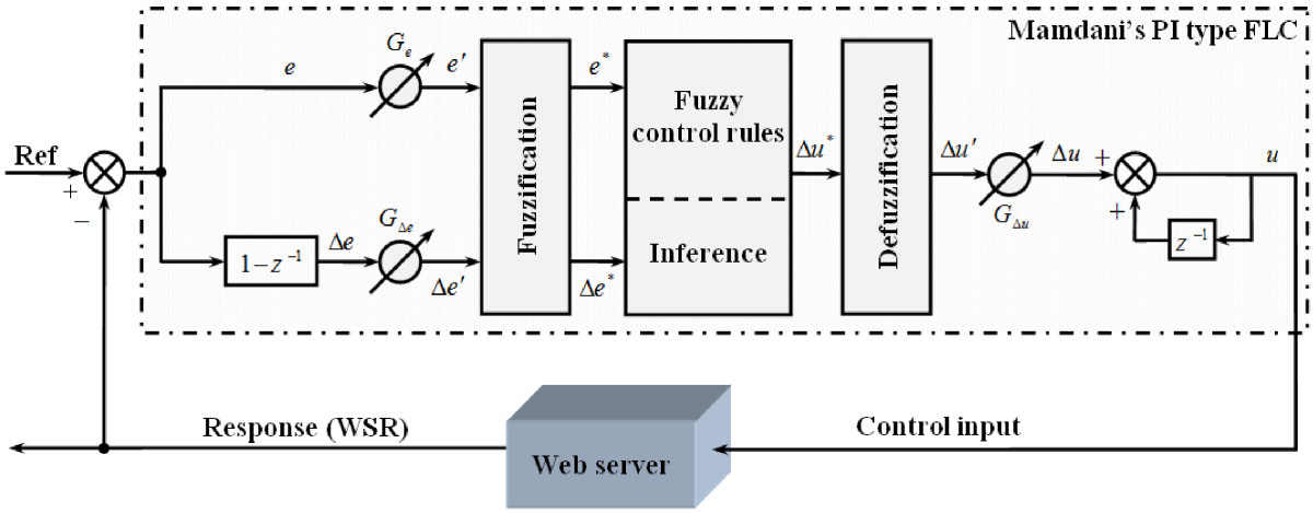 https://static-content.springer.com/image/art%3A10.1186%2F1869-0238-4-15/MediaObjects/13174_2012_Article_13_Fig3_HTML.jpg