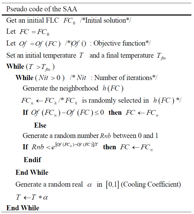https://static-content.springer.com/image/art%3A10.1186%2F1869-0238-4-15/MediaObjects/13174_2012_Article_13_Fig4_HTML.jpg