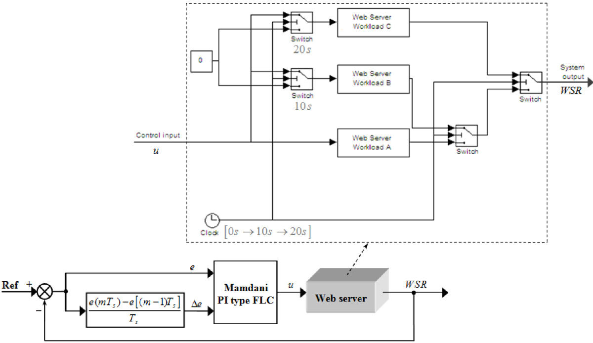 https://static-content.springer.com/image/art%3A10.1186%2F1869-0238-4-15/MediaObjects/13174_2012_Article_13_Fig9_HTML.jpg