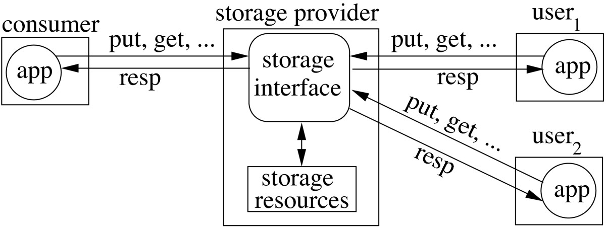 https://static-content.springer.com/image/art%3A10.1186%2F1869-0238-4-8/MediaObjects/13174_2013_Article_7_Fig1_HTML.jpg