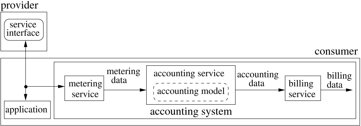 https://static-content.springer.com/image/art%3A10.1186%2F1869-0238-4-8/MediaObjects/13174_2013_Article_7_Fig2_HTML.jpg